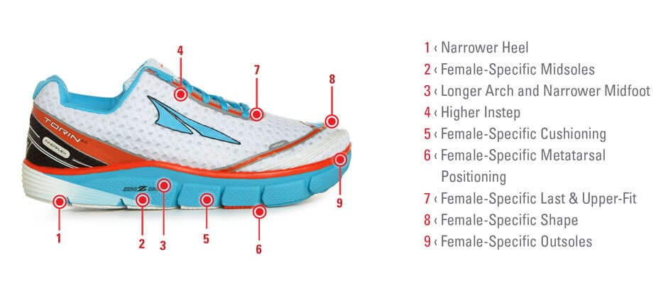 Altra Gender Specific Shoe Details